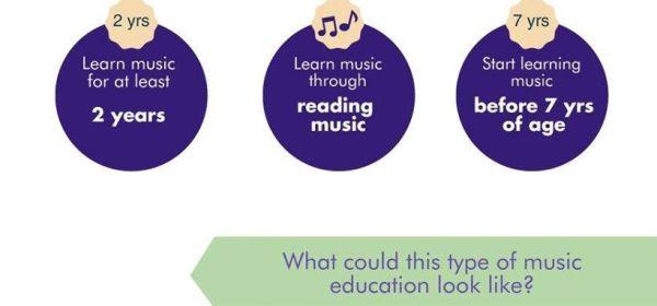 Music education benefits brain development infographic