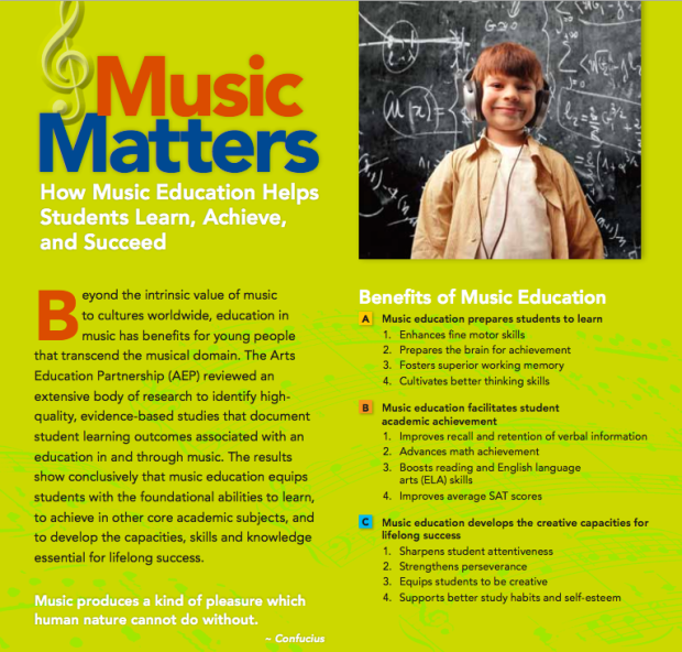 Music Education advocacy doc