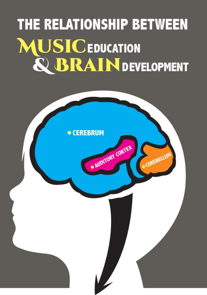 music-education-and-brain-development-madison-wisconsin-1