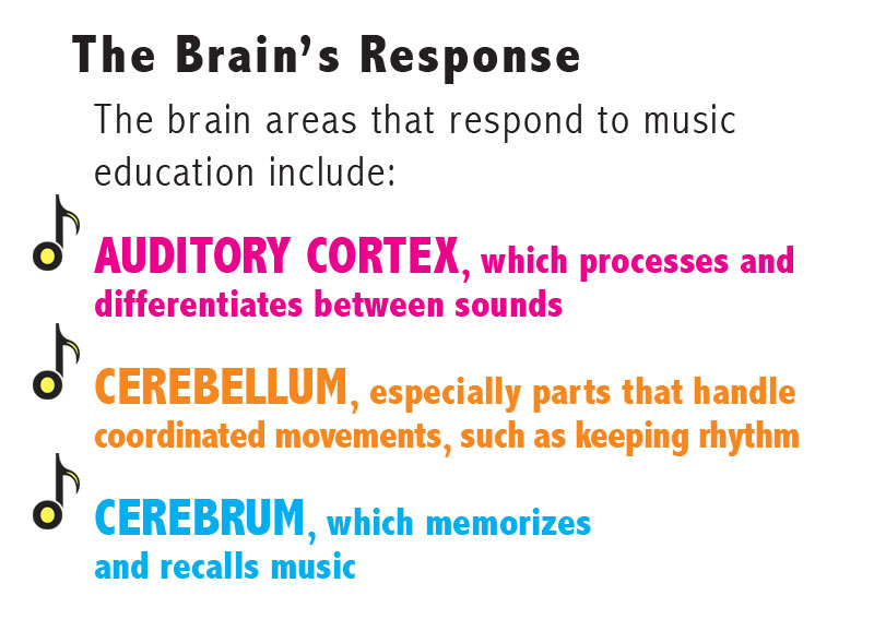 music-education-and-brain-development-madison-wisconsin-2